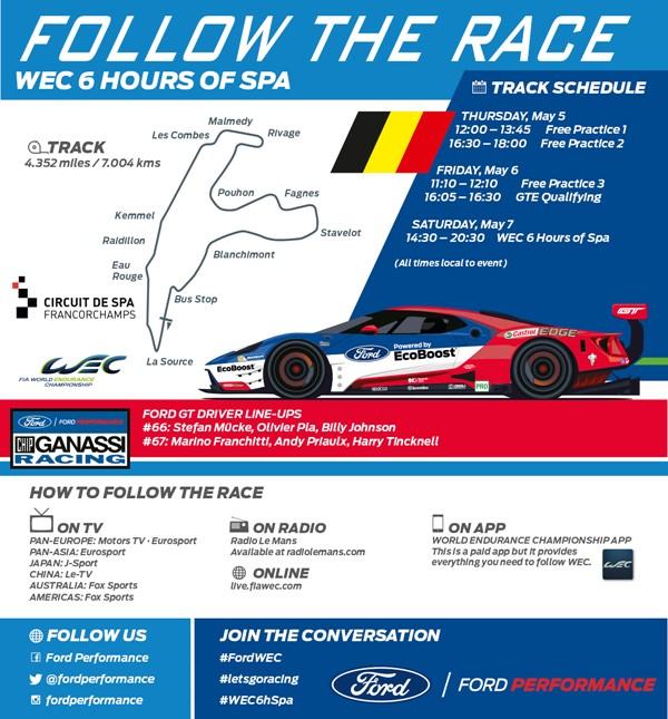 Se levanta el telón para el ensayo final de Ford ante las 24 Horas de Le Mans