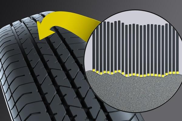 Neumáticos Dunlop de alto rendimiento para coches clásicos