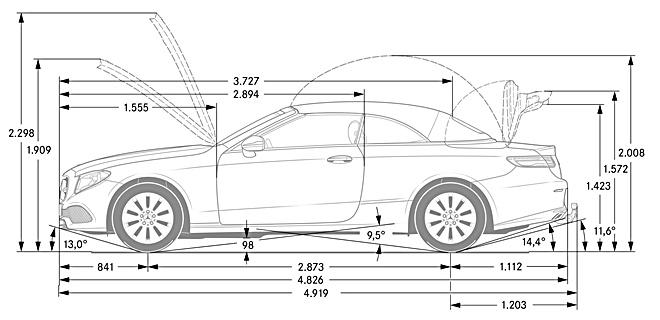 mercedes E cabrio 2017 cotas lateral detalle
