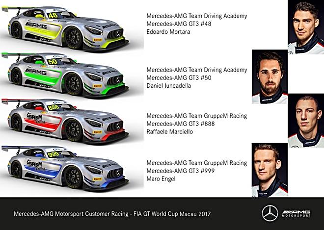 Dani Juncadela Mercedes-AMG GT3 Macao