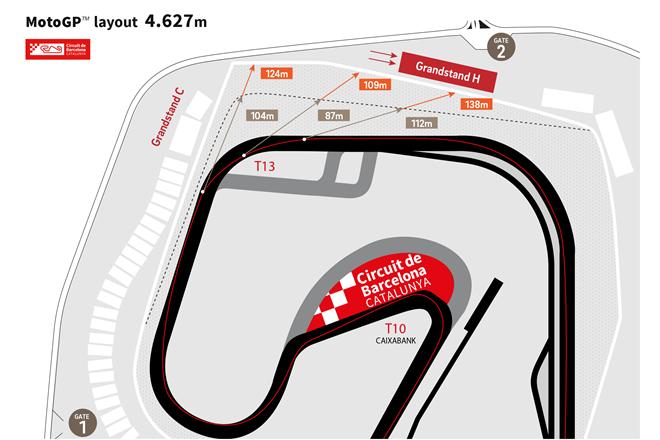 Modificaciones en el Circuito de Cataluña para las motos