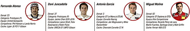 Pilotos españoles Daytona 2108