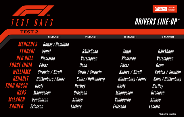 pilotos test f1 cataluna sesion 2