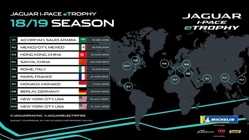Jaguar eTROPHY Calendario 208-2019