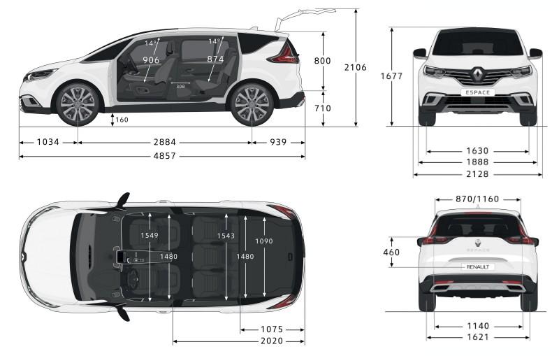 Renault Espace 2020 cotas